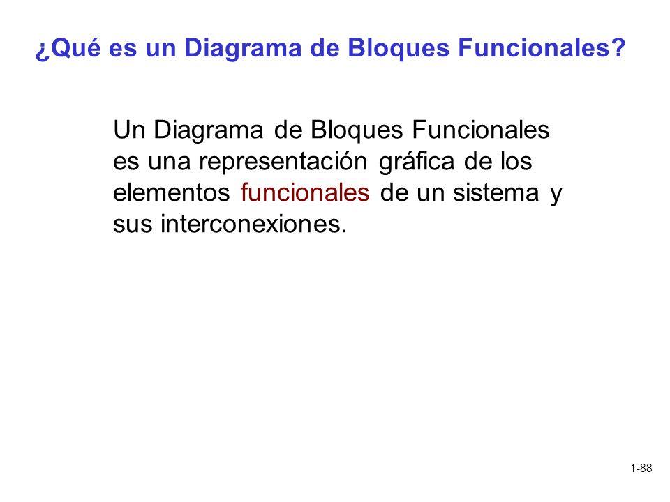 ¿Qué es un Diagrama de Bloques Funcionales