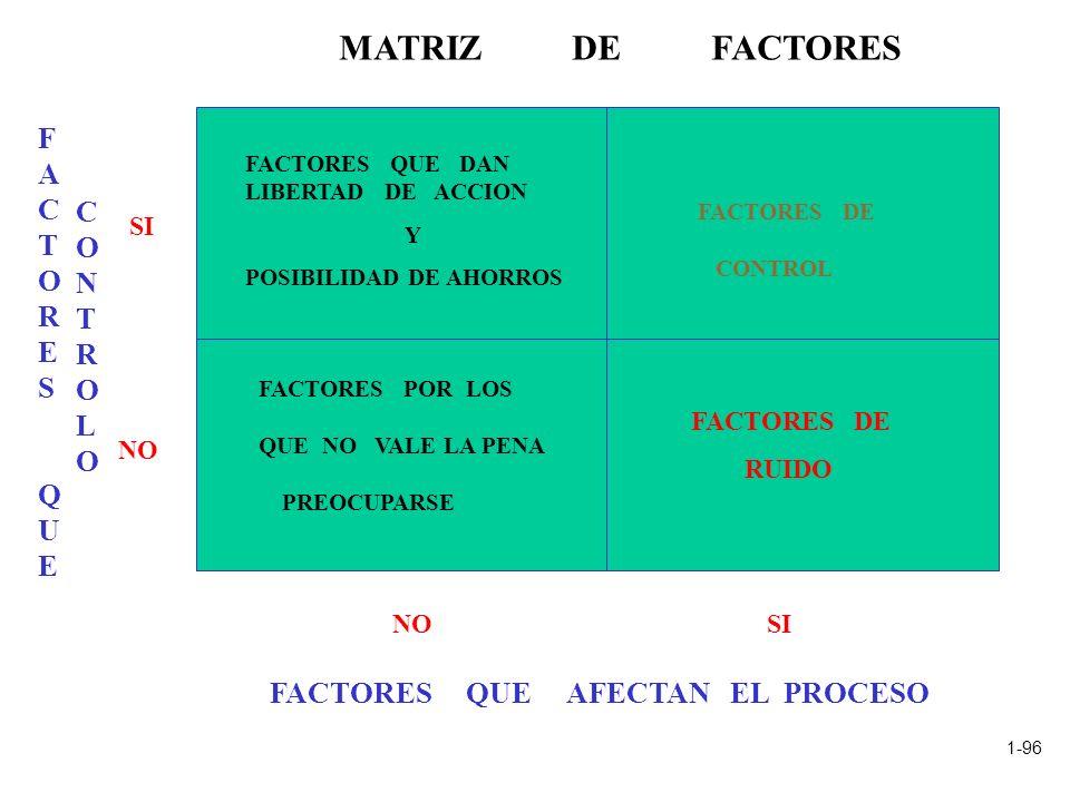 MATRIZ DE FACTORES FACTORES CONTROLO QUE