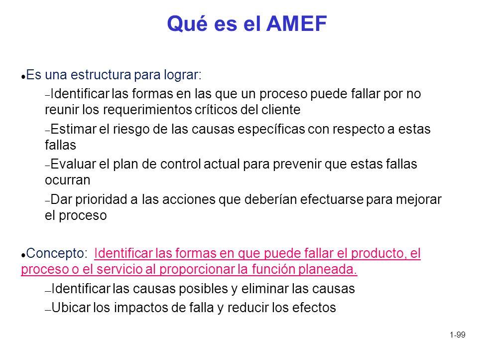 Qué es el AMEF Es una estructura para lograr: