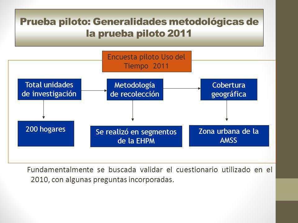 Prueba piloto: Generalidades metodológicas de la prueba piloto 2011