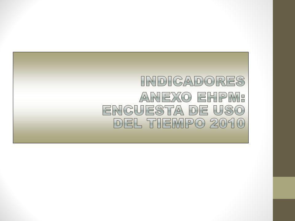 INDICADORES ANEXO EHPM: ENCUESTA DE USO DEL TIEMPO 2010