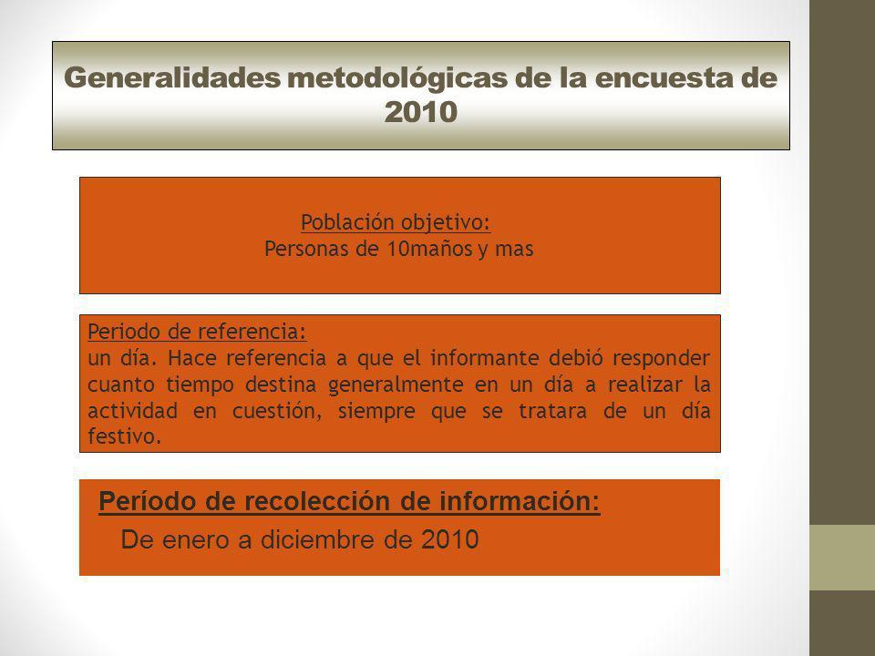 Generalidades metodológicas de la encuesta de 2010