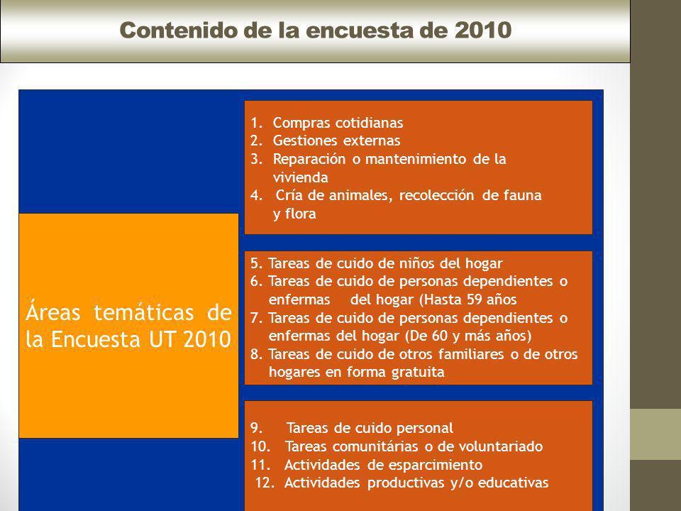 Contenido de la encuesta de 2010