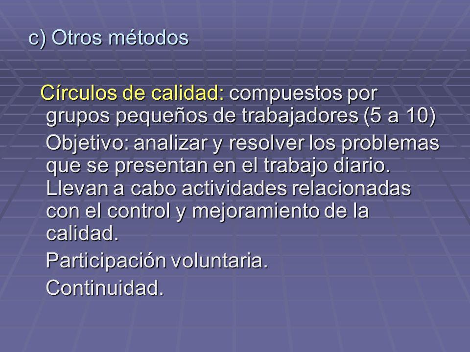 c) Otros métodos Círculos de calidad: compuestos por grupos pequeños de trabajadores (5 a 10)