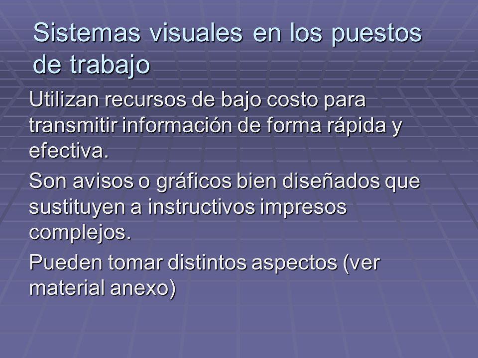 Sistemas visuales en los puestos de trabajo