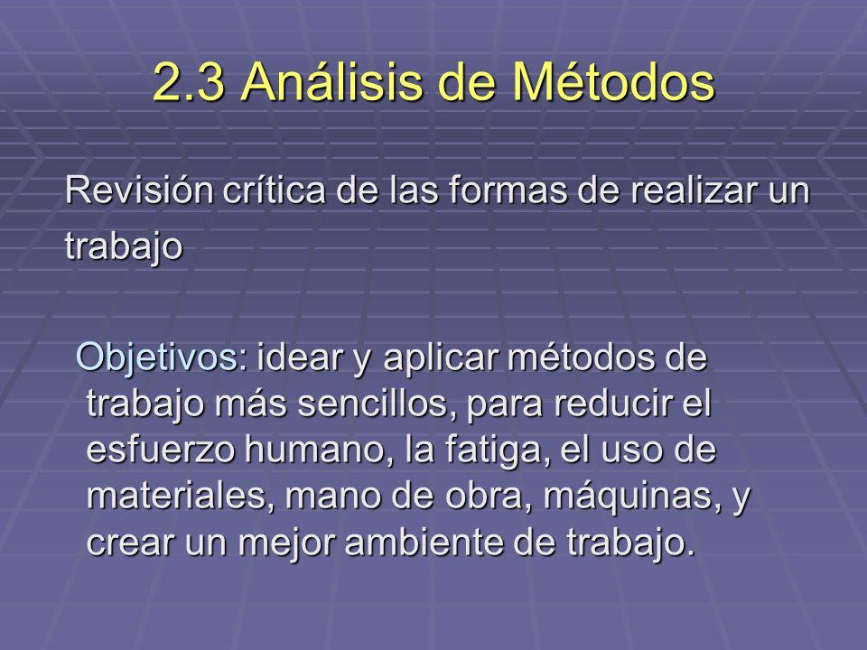 2.3 Análisis de Métodos Revisión crítica de las formas de realizar un