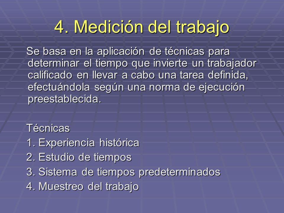 4. Medición del trabajo