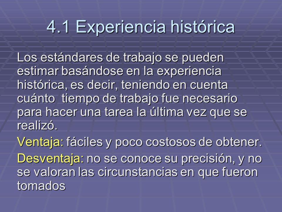 4.1 Experiencia histórica
