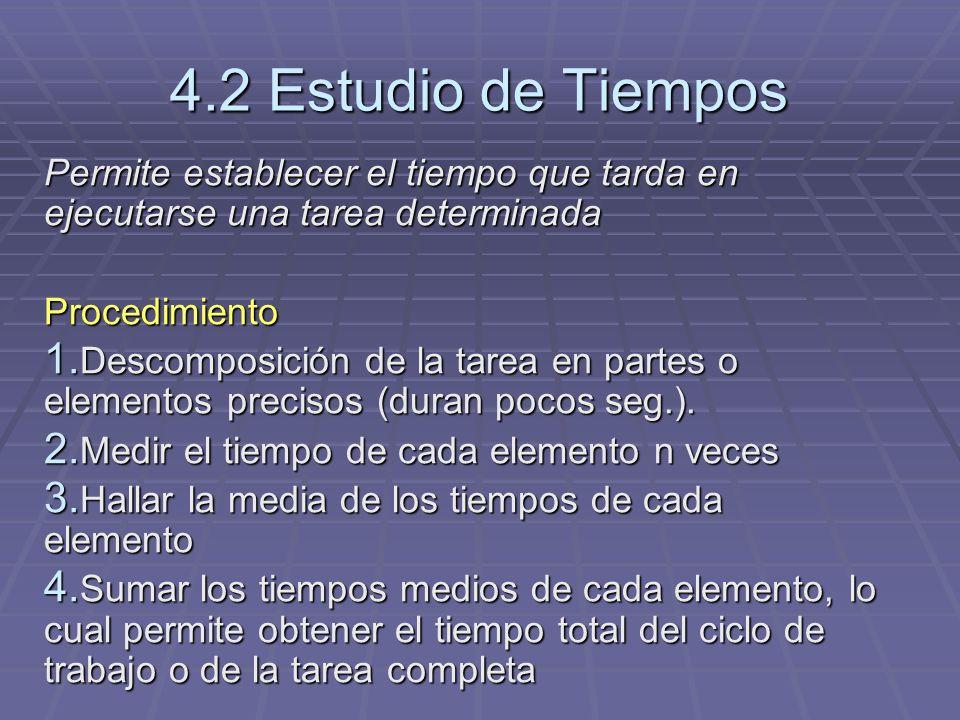 4.2 Estudio de Tiempos Permite establecer el tiempo que tarda en ejecutarse una tarea determinada. Procedimiento.