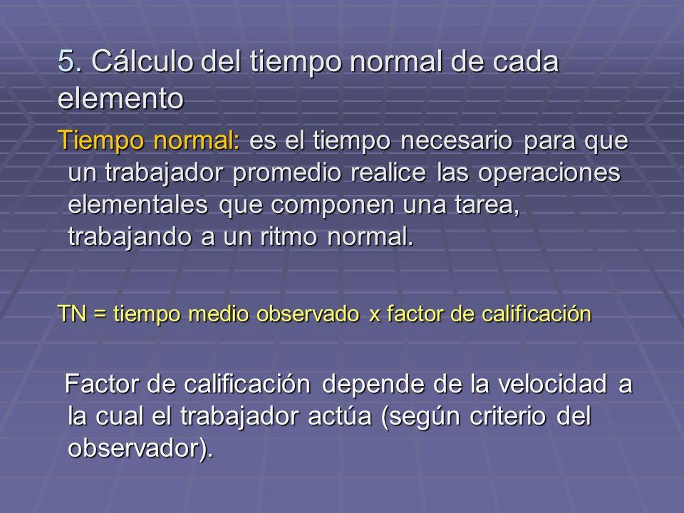 5. Cálculo del tiempo normal de cada elemento