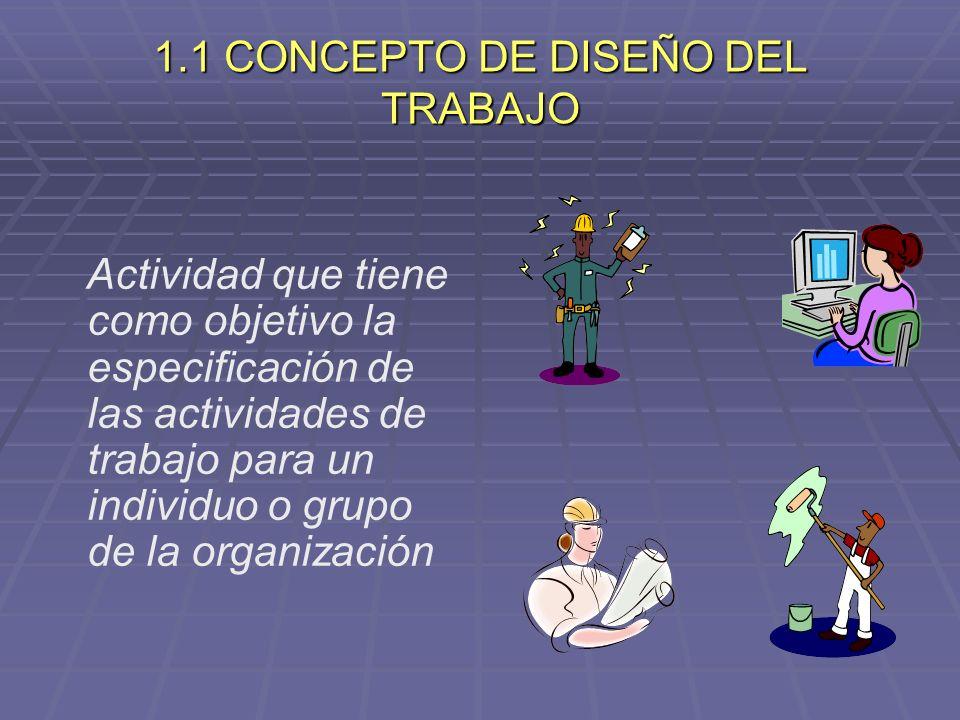 1.1 CONCEPTO DE DISEÑO DEL TRABAJO