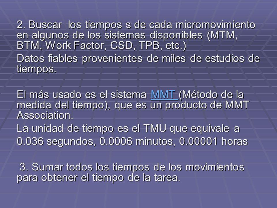 2. Buscar los tiempos s de cada micromovimiento en algunos de los sistemas disponibles (MTM, BTM, Work Factor, CSD, TPB, etc.)