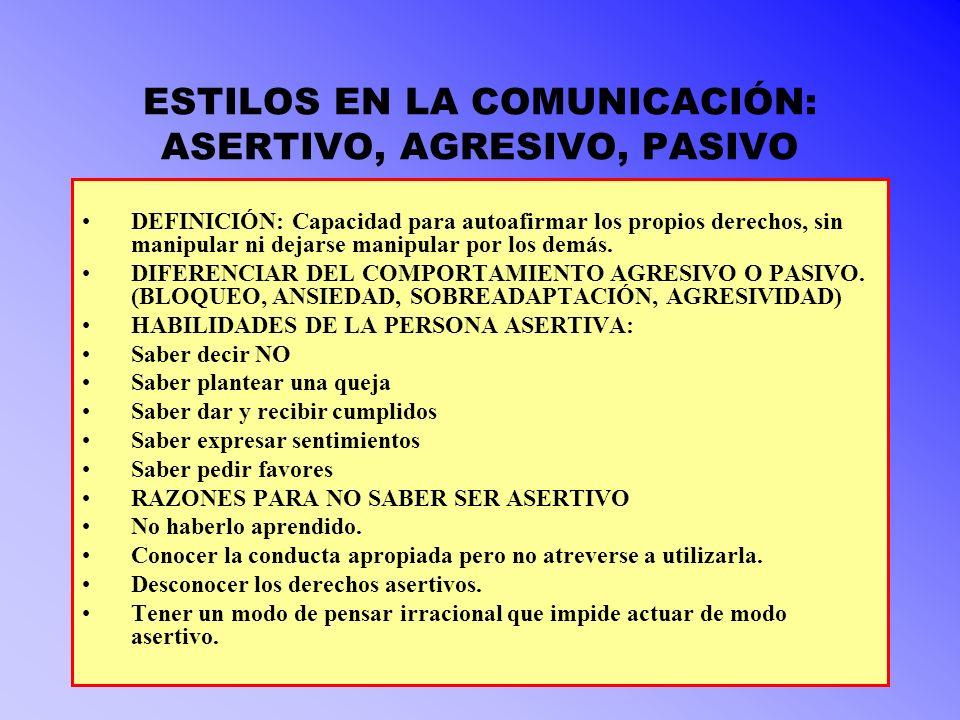 ESTILOS EN LA COMUNICACIÓN: ASERTIVO, AGRESIVO, PASIVO