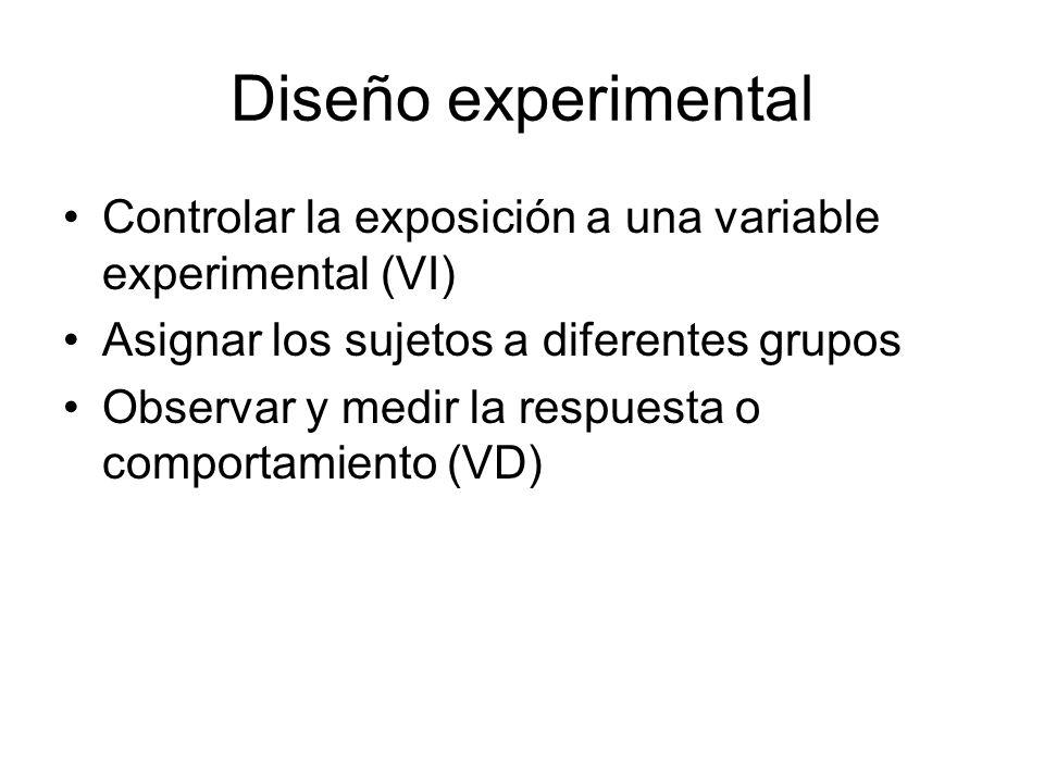 Diseño experimental Controlar la exposición a una variable experimental (VI) Asignar los sujetos a diferentes grupos.