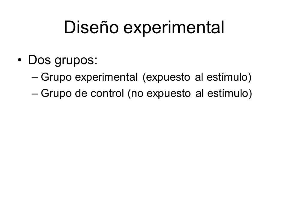 Diseño experimental Dos grupos: