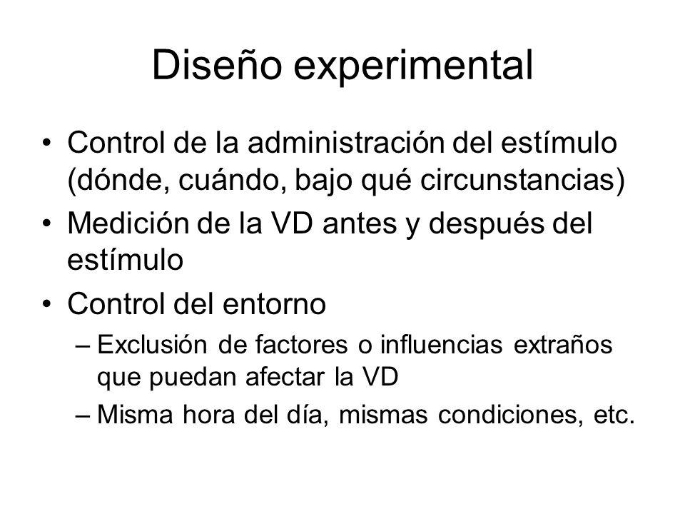 Diseño experimental Control de la administración del estímulo (dónde, cuándo, bajo qué circunstancias)