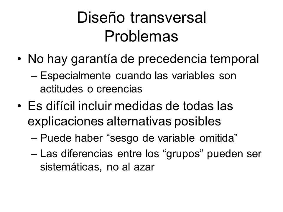 Diseño transversal Problemas