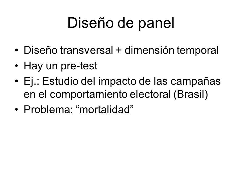 Diseño de panel Diseño transversal + dimensión temporal