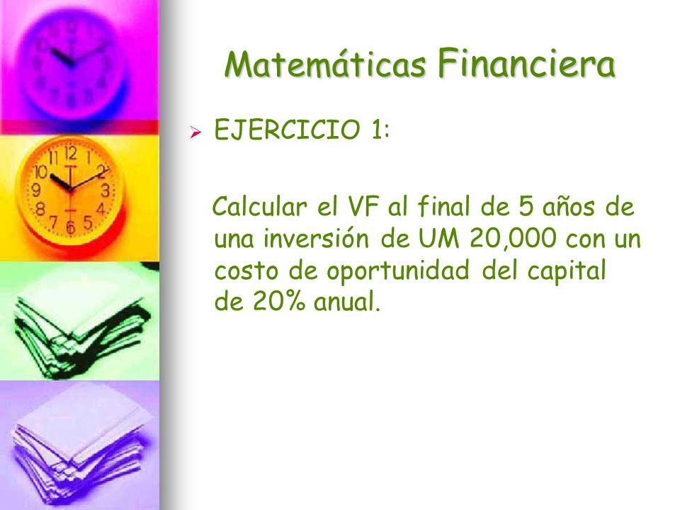 Matemáticas Financiera