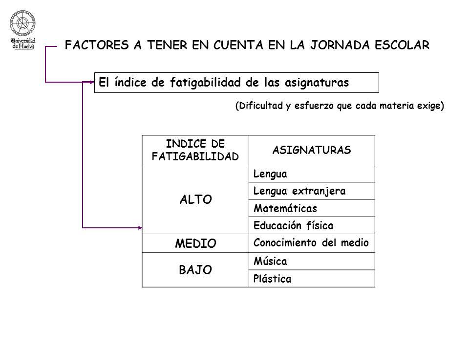 FACTORES A TENER EN CUENTA EN LA JORNADA ESCOLAR ALTO MEDIO BAJO