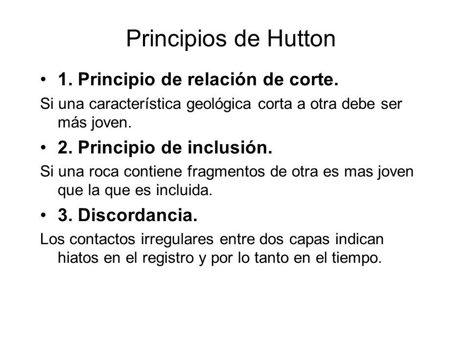 Principios de Hutton 1. Principio de relación de corte.