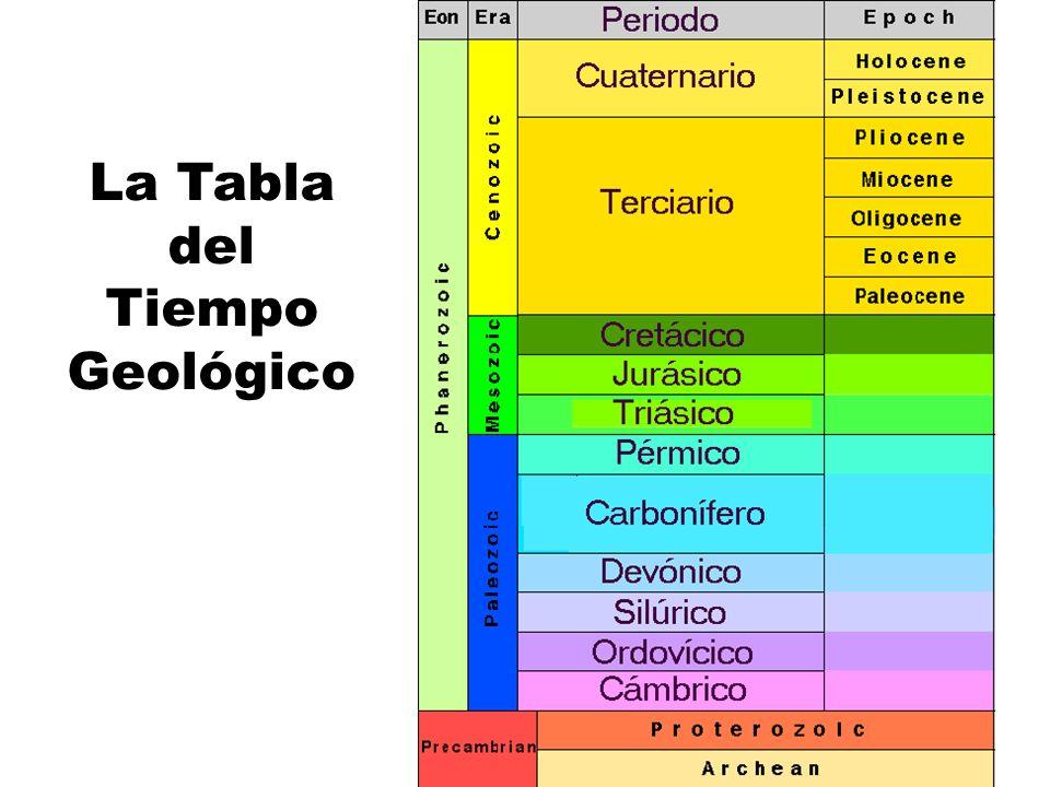 La Tabla del Tiempo Geológico