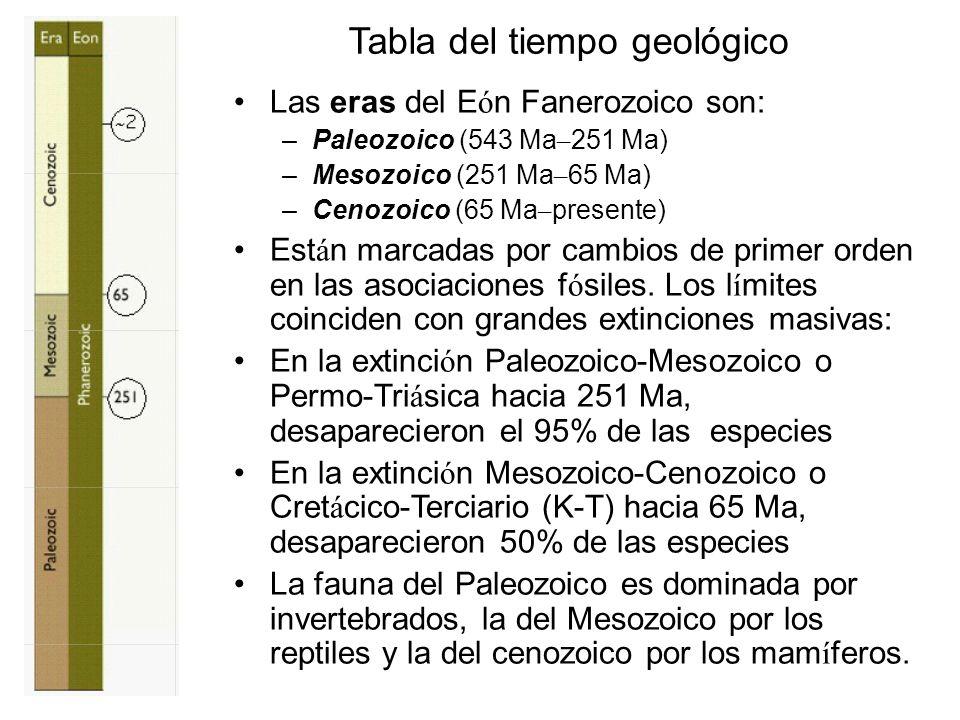 Tabla del tiempo geológico