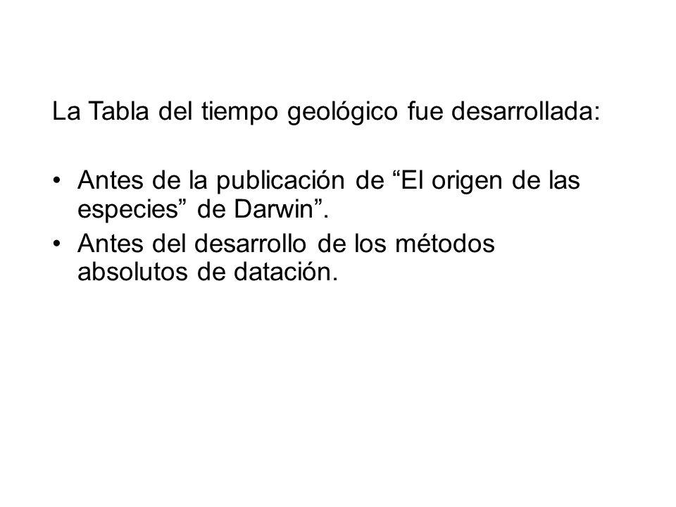 La Tabla del tiempo geológico fue desarrollada:
