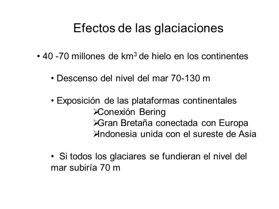Efectos de las glaciaciones