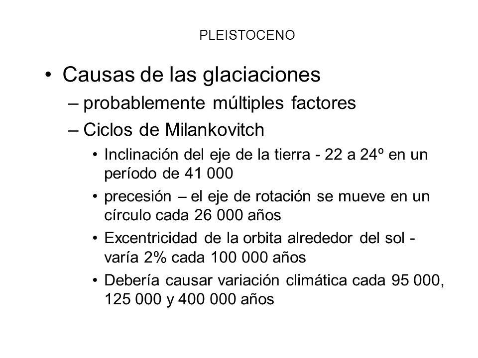 Causas de las glaciaciones