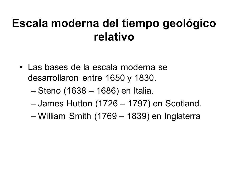 Escala moderna del tiempo geológico relativo