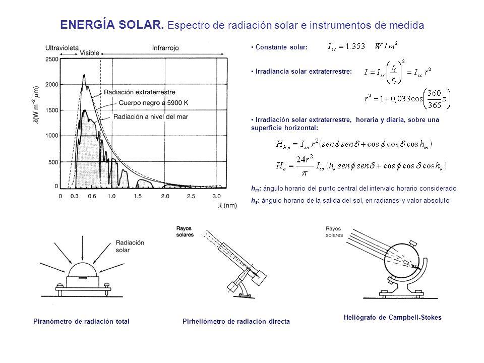 ENERGÍA SOLAR. Espectro de radiación solar e instrumentos de medida