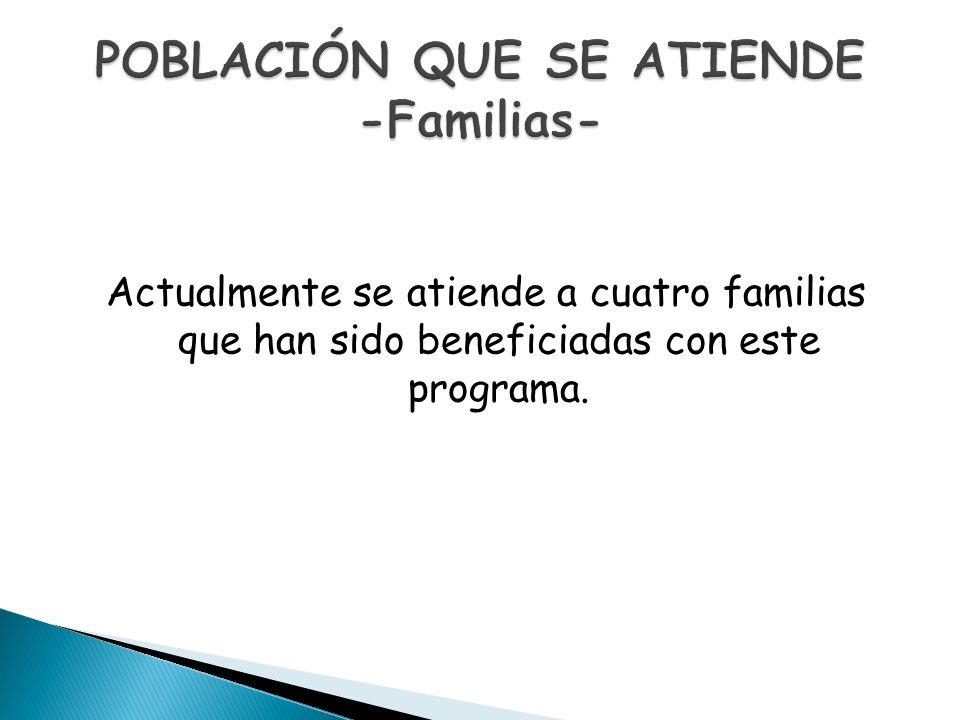 POBLACIÓN QUE SE ATIENDE -Familias-