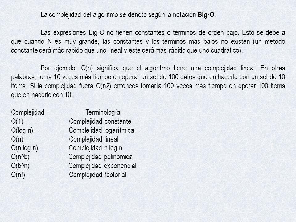 La complejidad del algoritmo se denota según la notación Big-O.