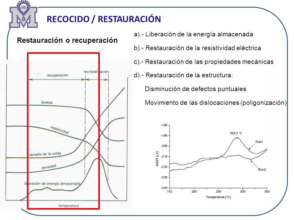 RECOCIDO / RESTAURACIÓN