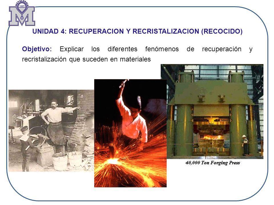 UNIDAD 4: RECUPERACION Y RECRISTALIZACION (RECOCIDO)