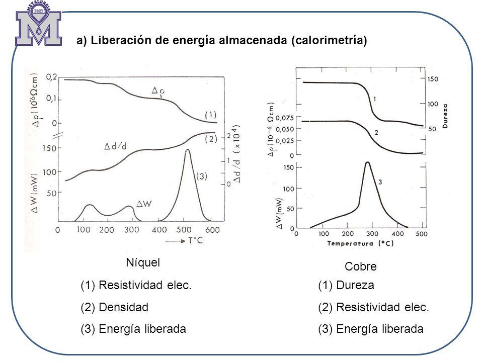 a) Liberación de energía almacenada (calorimetría)