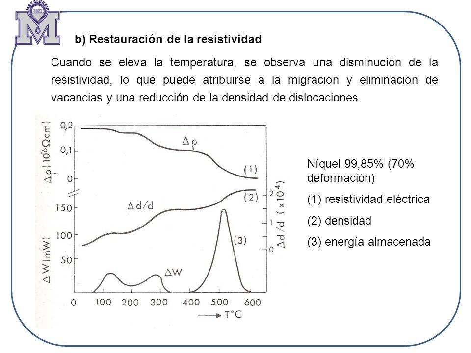 b) Restauración de la resistividad