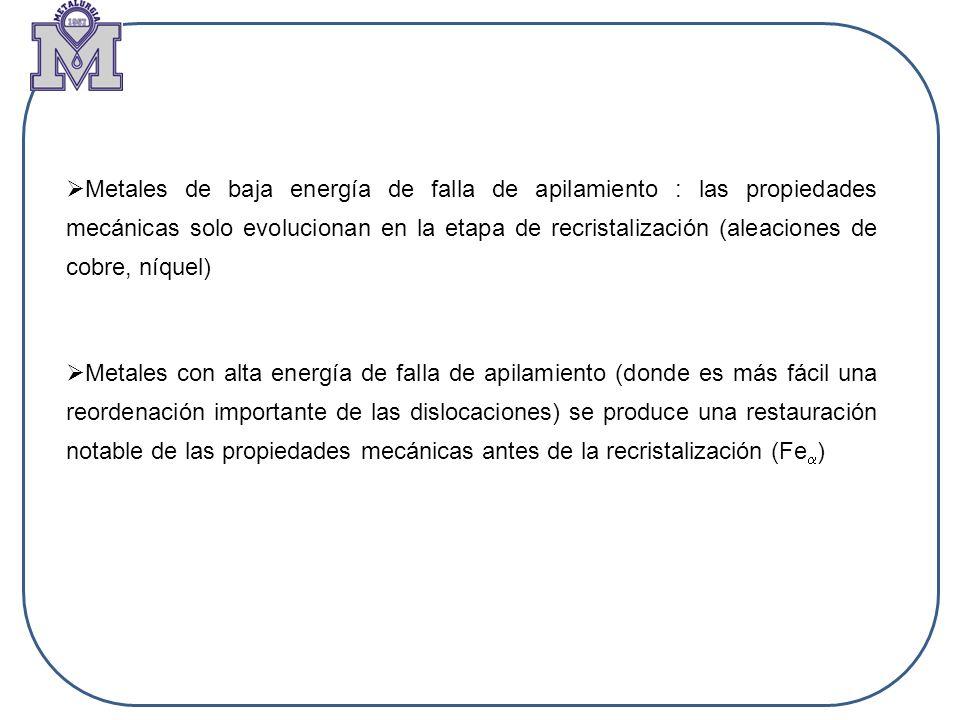Metales de baja energía de falla de apilamiento : las propiedades mecánicas solo evolucionan en la etapa de recristalización (aleaciones de cobre, níquel)