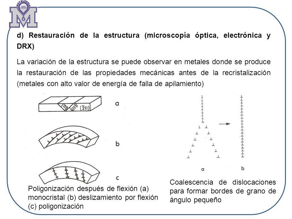 d) Restauración de la estructura (microscopía óptica, electrónica y DRX)