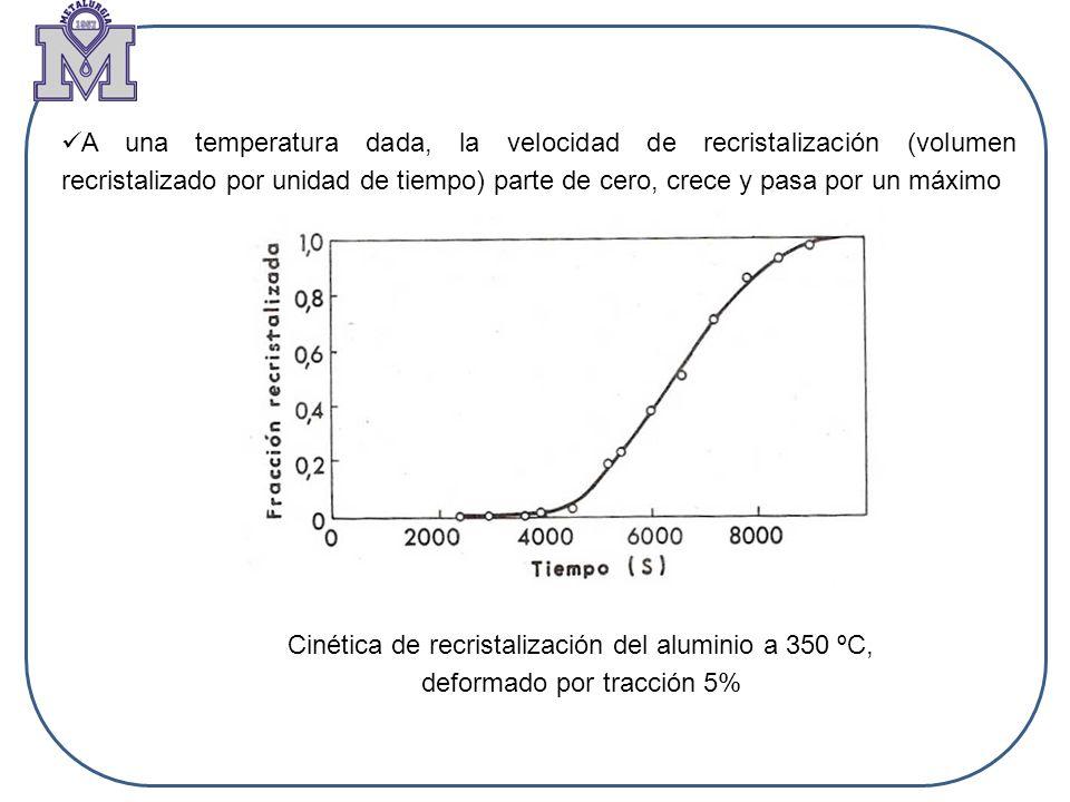 A una temperatura dada, la velocidad de recristalización (volumen recristalizado por unidad de tiempo) parte de cero, crece y pasa por un máximo