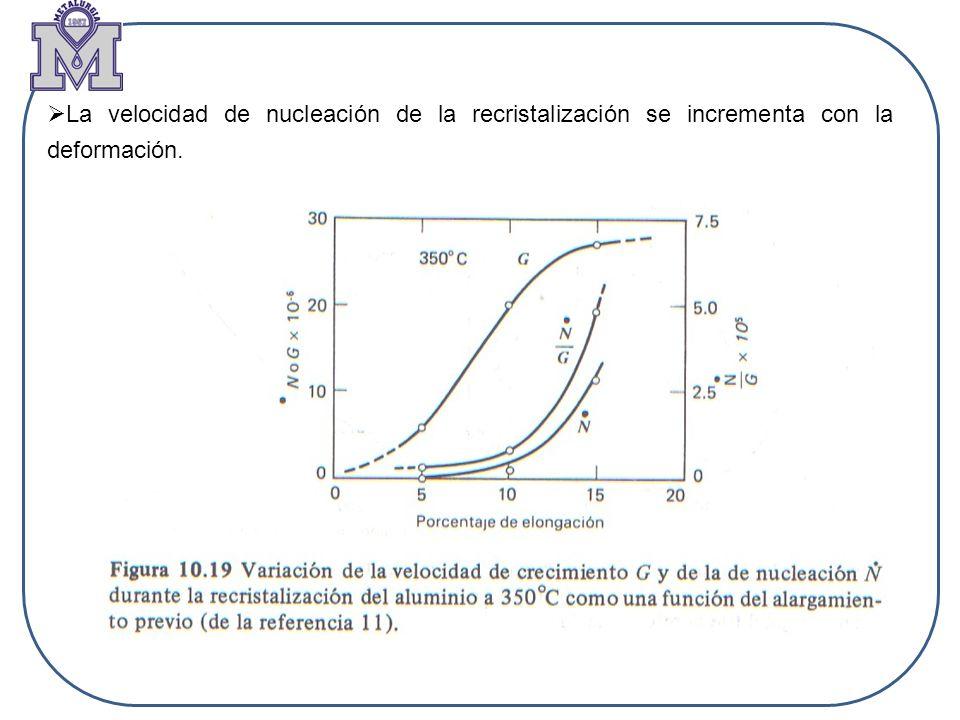 La velocidad de nucleación de la recristalización se incrementa con la deformación.