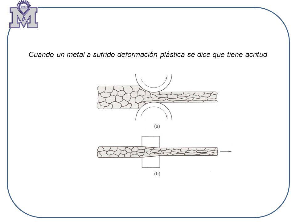 Cuando un metal a sufrido deformación plástica se dice que tiene acritud