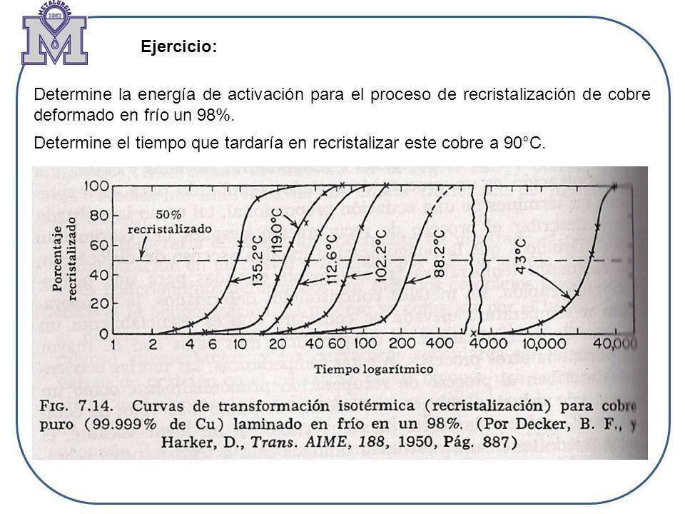 Ejercicio:Determine la energía de activación para el proceso de recristalización de cobre deformado en frío un 98%.
