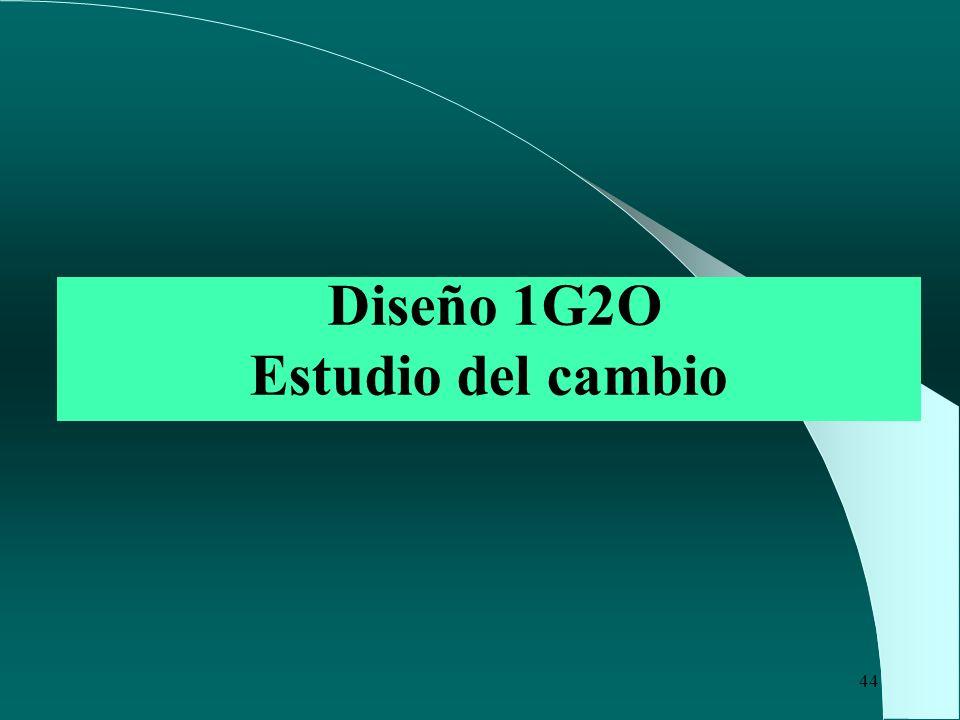 Diseño 1G2O Estudio del cambio