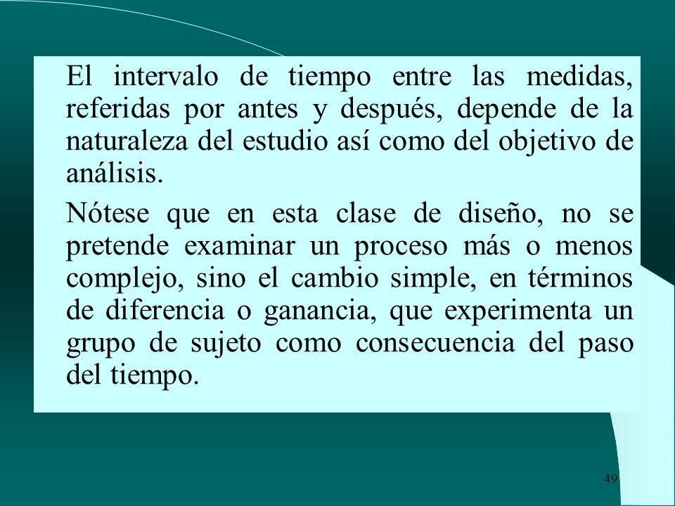 El intervalo de tiempo entre las medidas, referidas por antes y después, depende de la naturaleza del estudio así como del objetivo de análisis.