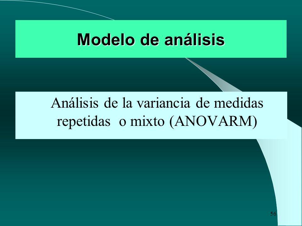 Análisis de la variancia de medidas repetidas o mixto (ANOVARM)