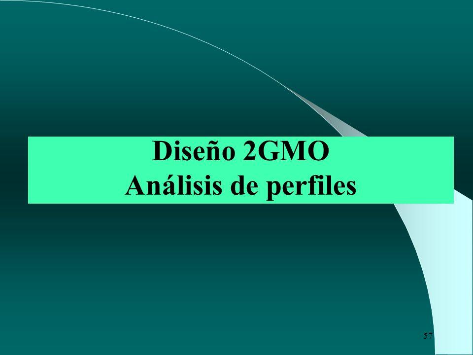 Diseño 2GMO Análisis de perfiles