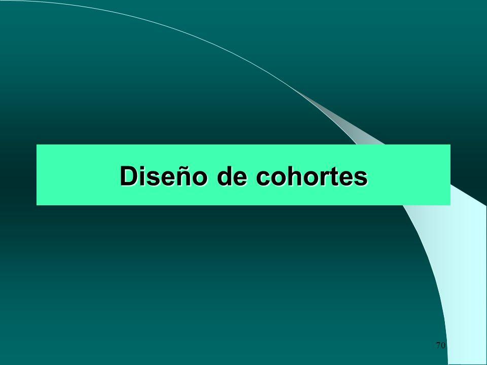 Diseño de cohortes