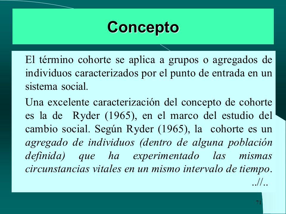 Concepto El término cohorte se aplica a grupos o agregados de individuos caracterizados por el punto de entrada en un sistema social.
